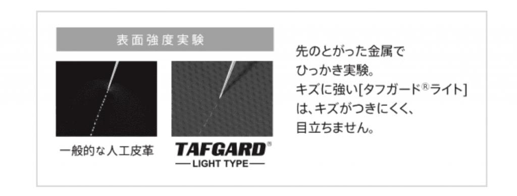 タフガードライトの説明画像