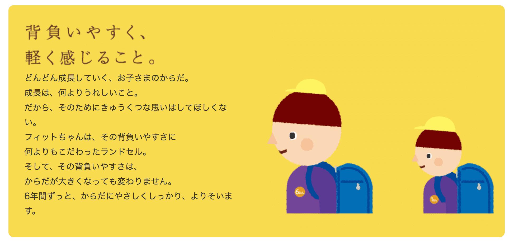 フィットちゃん