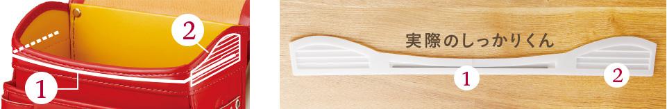 フジタ 開口部のフチの画像