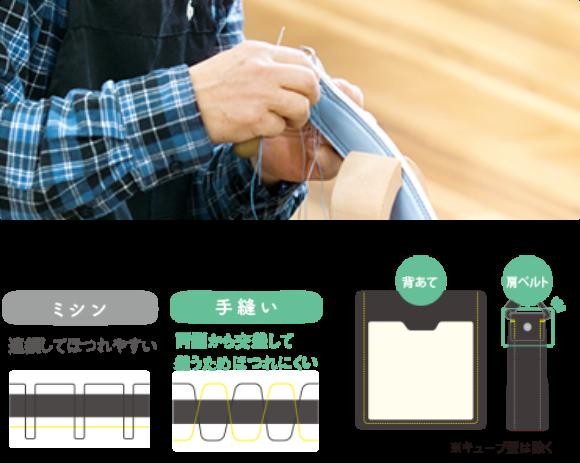 萬勇鞄のランドセルの特徴